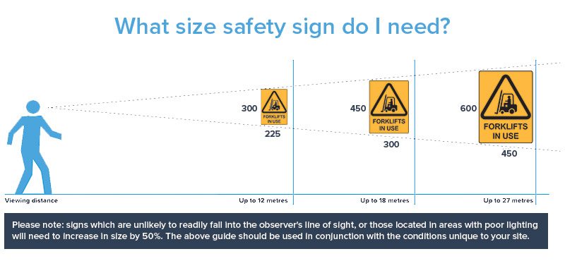 Safety sign size guide